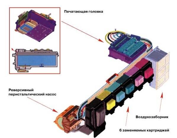 схема печати С6283
