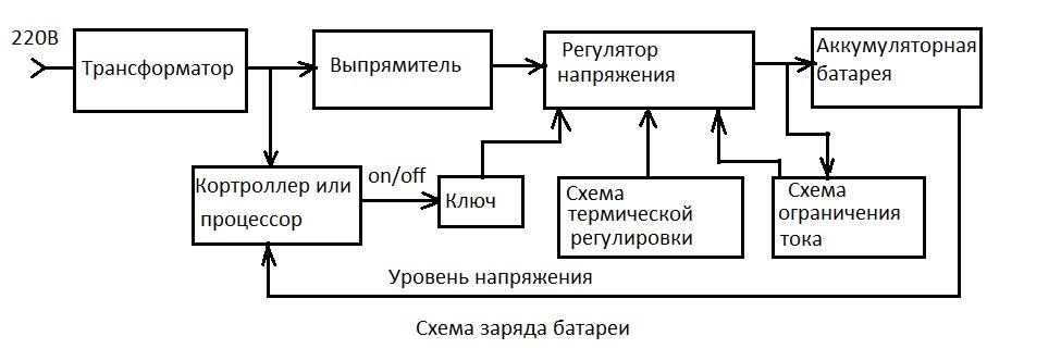 Схема зарядки батареи UPS