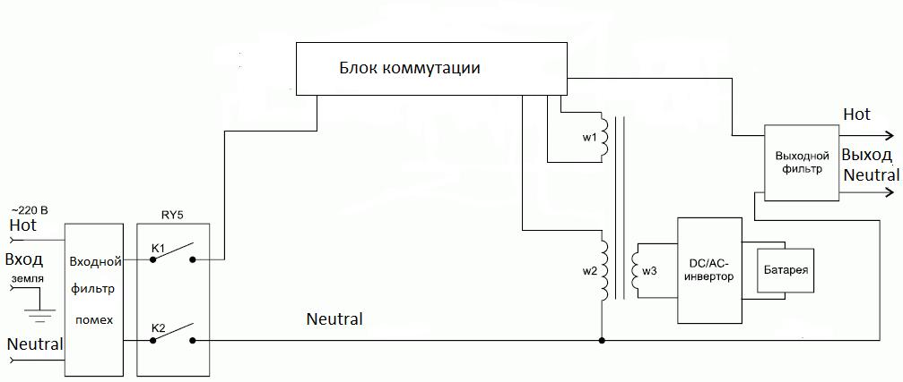 Ремонт ИБП с интерактивной схемой