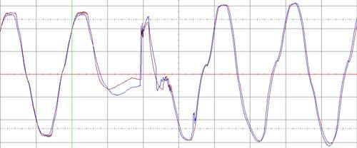 Переходная осциллограмма APC Smart-750