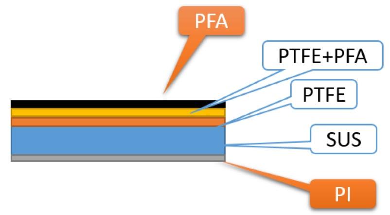устройство металлизированной термопленки