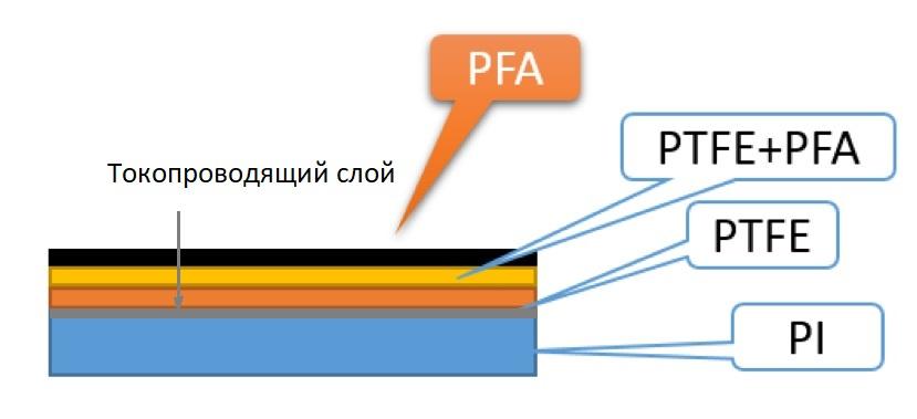 Замена термопленки лазерного принтера/МФУ
