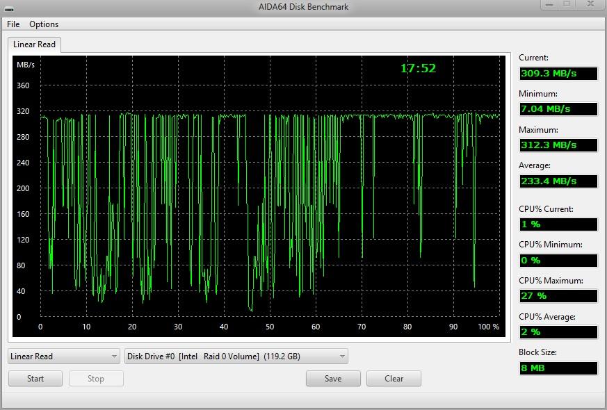 проблемы падения скорости чтения SSD