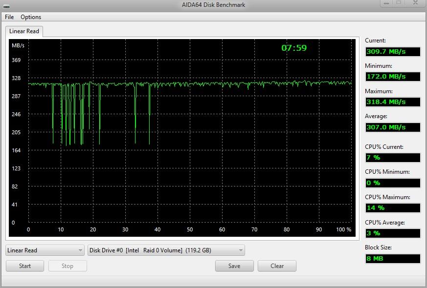 нестабильность работы SSD