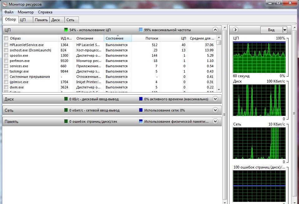 ноутбук медленно работает - определяем в мониторе ресурсов