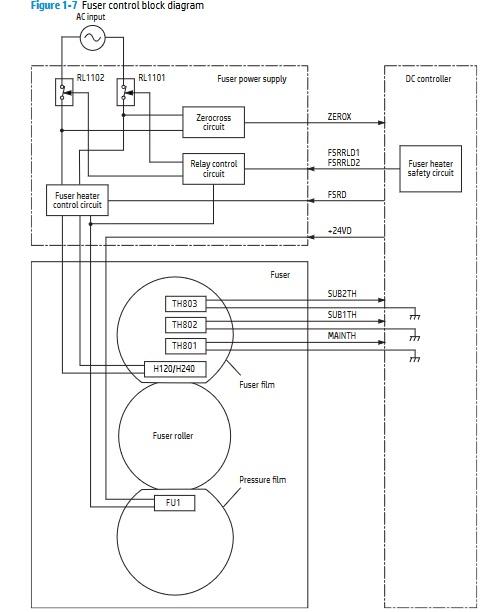схема управления печки M477, M377, M452